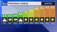 Se espera un martes caluroso con máximas alrededor de los 85º F del Área de la Bahía